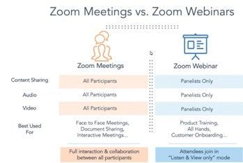 Image showing comparison between Zoom meetings and Zoom webinars